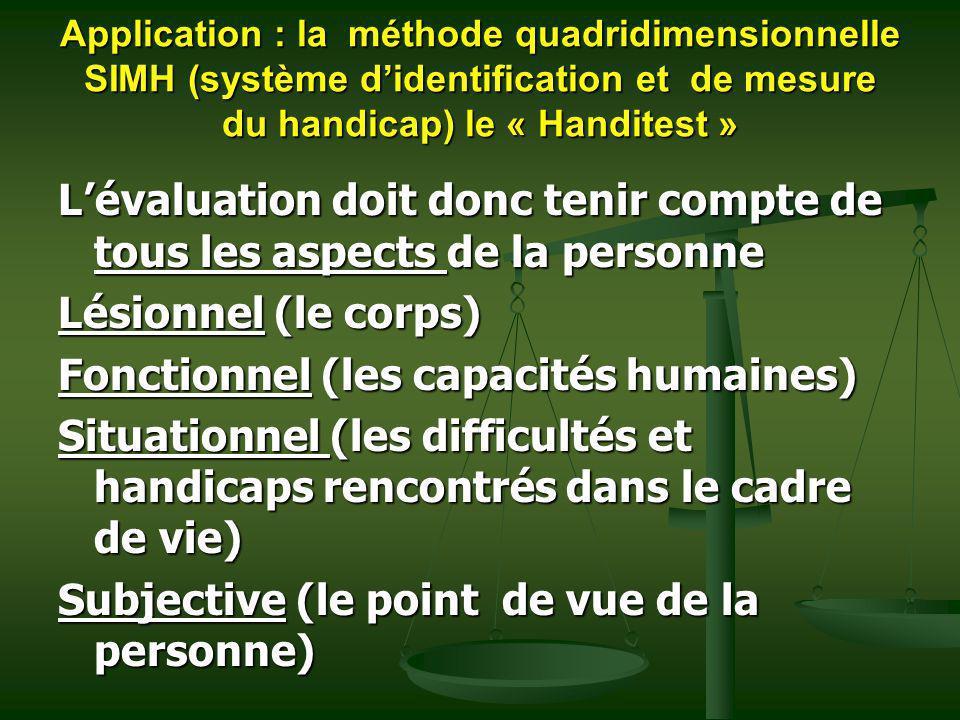 Application : la méthode quadridimensionnelle SIMH (système didentification et de mesure du handicap) le « Handitest » Lévaluation doit donc tenir com
