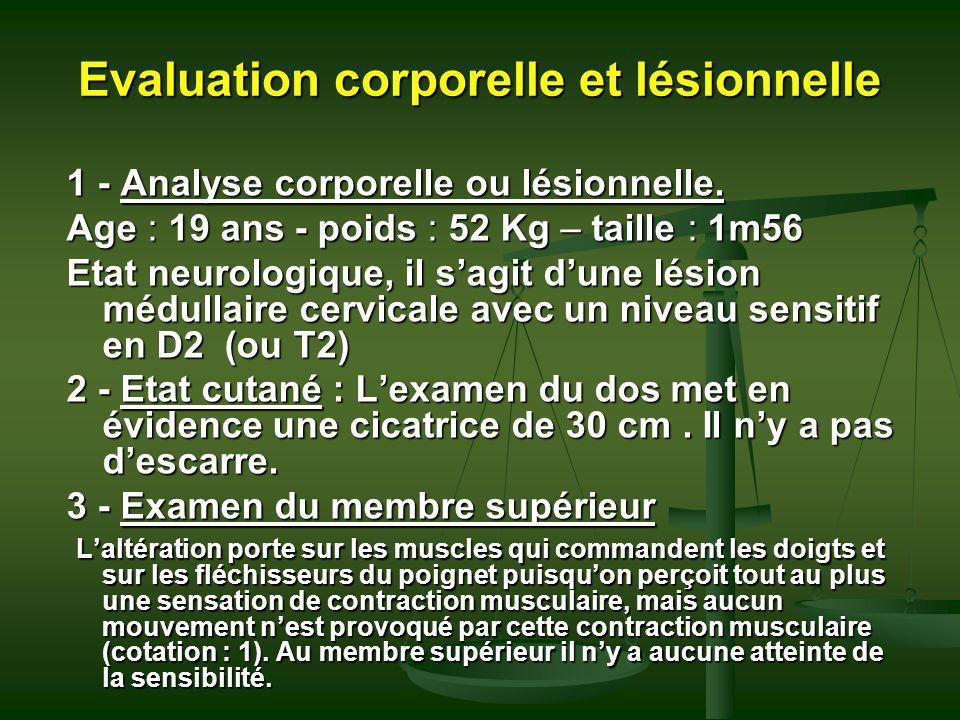 Evaluation corporelle et lésionnelle 1 - Analyse corporelle ou lésionnelle. Age : 19 ans - poids : 52 Kg – taille : 1m56 Etat neurologique, il sagit d