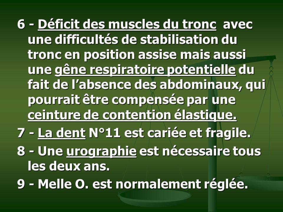 6 - Déficit des muscles du tronc avec une difficultés de stabilisation du tronc en position assise mais aussi une gêne respiratoire potentielle du fai
