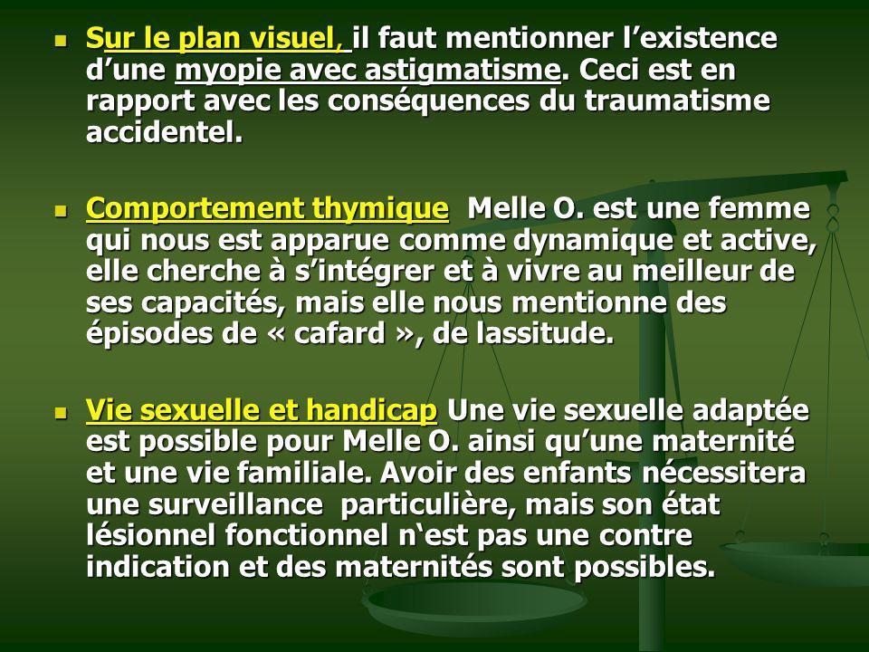 Sur le plan visuel, il faut mentionner lexistence dune myopie avec astigmatisme. Ceci est en rapport avec les conséquences du traumatisme accidentel.