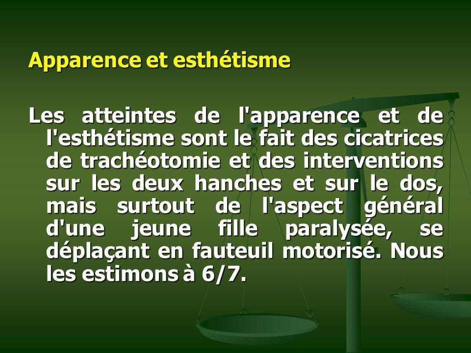 Apparence et esthétisme Les atteintes de l'apparence et de l'esthétisme sont le fait des cicatrices de trachéotomie et des interventions sur les deux
