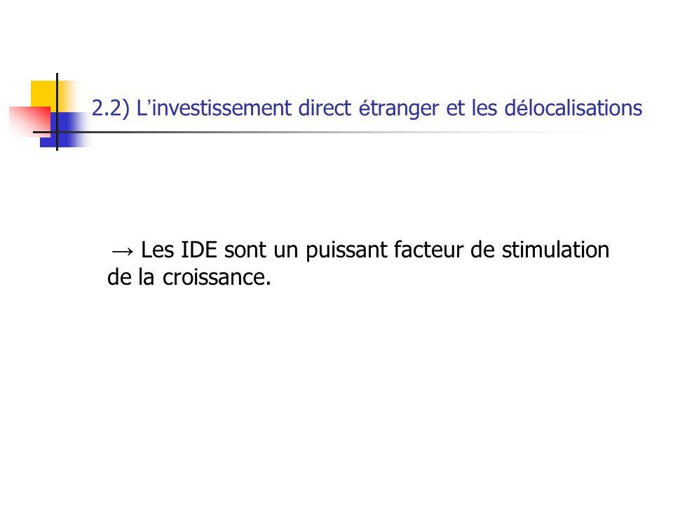2.2) L investissement direct é tranger et les d é localisations Les IDE sont un puissant facteur de stimulation de la croissance.
