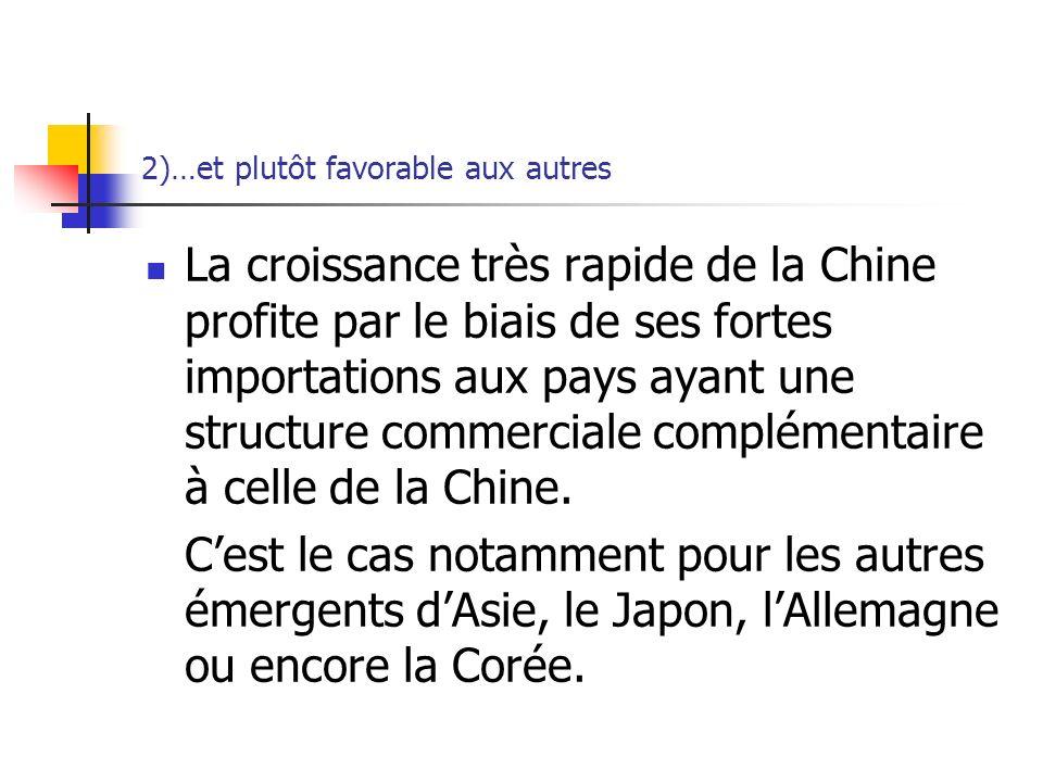 2)…et plutôt favorable aux autres La croissance très rapide de la Chine profite par le biais de ses fortes importations aux pays ayant une structure commerciale complémentaire à celle de la Chine.