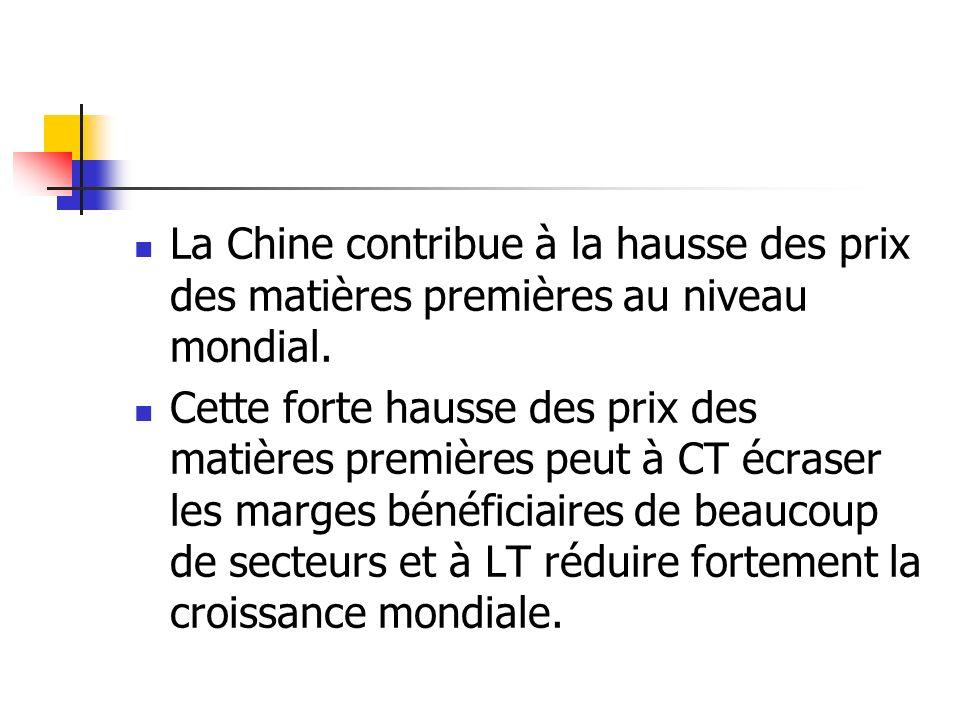 La Chine contribue à la hausse des prix des matières premières au niveau mondial.