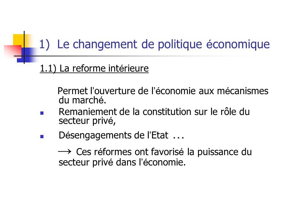 1) Le changement de politique é conomique 1.1) La reforme int é rieure Permet l ouverture de l é conomie aux m é canismes du march é.