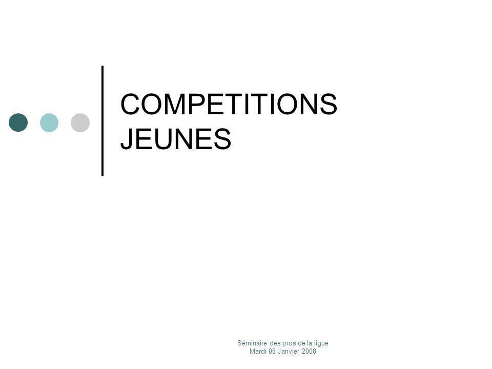 Séminaire des pros de la ligue Mardi 08 Janvier 2008 COMPETITIONS JEUNES