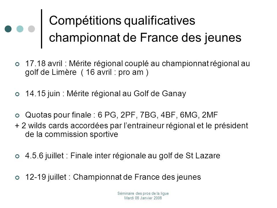 Séminaire des pros de la ligue Mardi 08 Janvier 2008 Compétitions qualificatives championnat de France des jeunes 17.18 avril : Mérite régional couplé