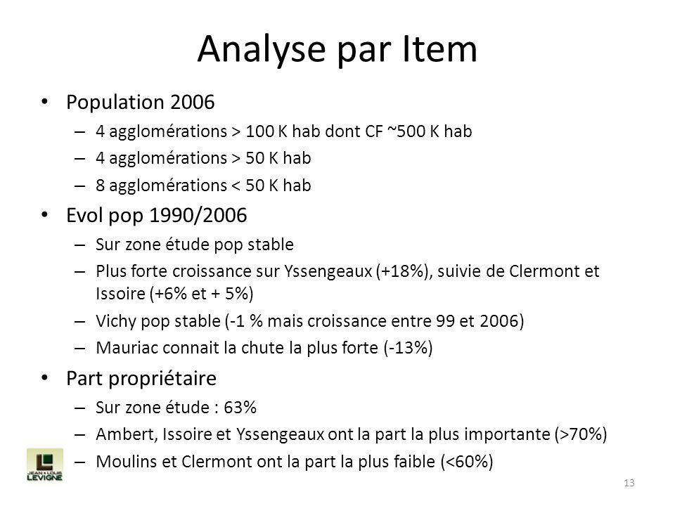 Analyse par Item Population 2006 – 4 agglomérations > 100 K hab dont CF ~500 K hab – 4 agglomérations > 50 K hab – 8 agglomérations < 50 K hab Evol po