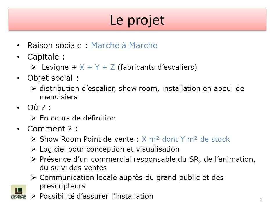 Raison sociale : Marche à Marche Capitale : Levigne + X + Y + Z (fabricants descaliers) Objet social : distribution descalier, show room, installation