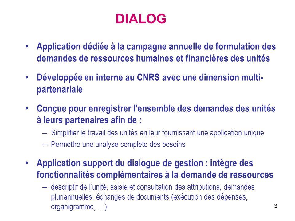 DIALOG 3 Application dédiée à la campagne annuelle de formulation des demandes de ressources humaines et financières des unités Développée en interne