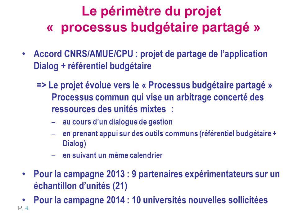 P. 4 Le périmètre du projet « processus budgétaire partagé » Accord CNRS/AMUE/CPU : projet de partage de lapplication Dialog + référentiel budgétaire