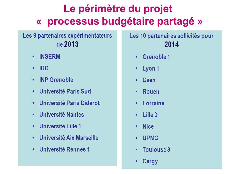 5 Les 9 partenaires expérimentateurs de 2013 INSERM IRD INP Grenoble Université Paris Sud Université Paris Diderot Université Nantes Université Lille