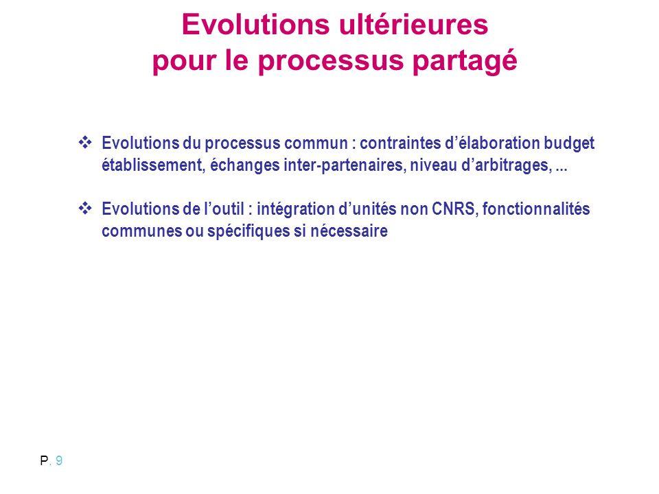 P. 9 Evolutions ultérieures pour le processus partagé Evolutions du processus commun : contraintes délaboration budget établissement, échanges inter-p