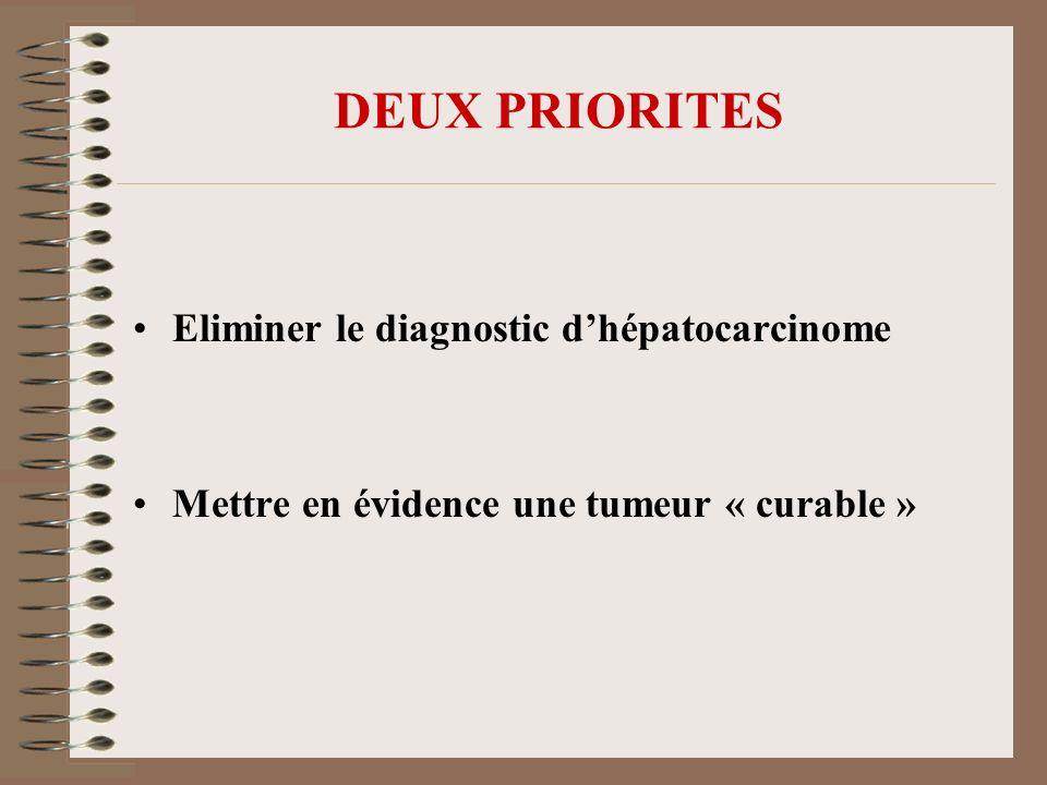 DEUX PRIORITES Eliminer le diagnostic dhépatocarcinome Mettre en évidence une tumeur « curable »