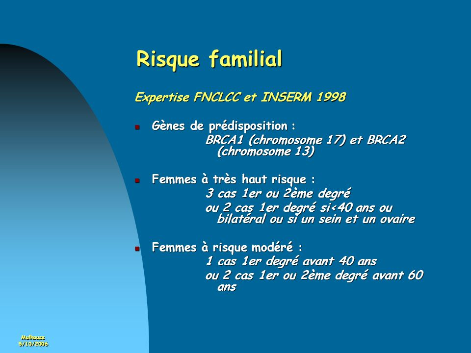 Mulhouse5/10/2006 Risque familial Expertise FNCLCC et INSERM 1998 Gènes de prédisposition : Gènes de prédisposition : BRCA1 (chromosome 17) et BRCA2 (