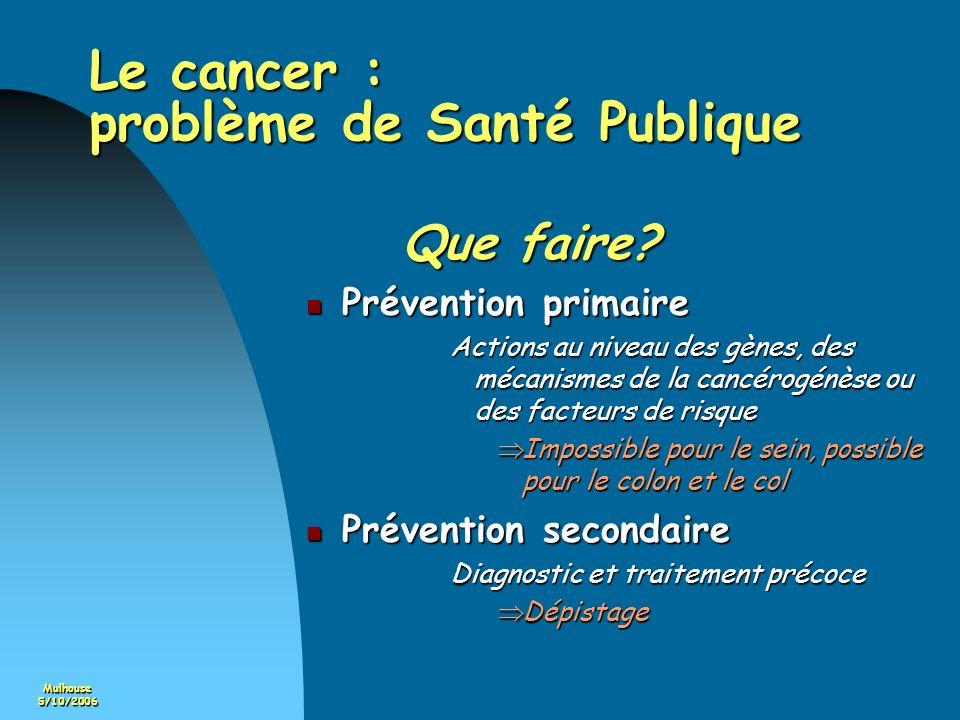Mulhouse5/10/2006 Le cancer : problème de Santé Publique Que faire? Prévention primaire Prévention primaire Actions au niveau des gènes, des mécanisme