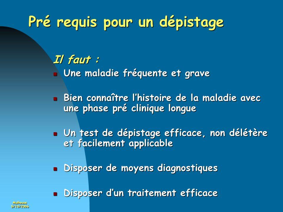 Mulhouse5/10/2006 Pré requis pour un dépistage Il faut : Une maladie fréquente et grave Une maladie fréquente et grave Bien connaître lhistoire de la