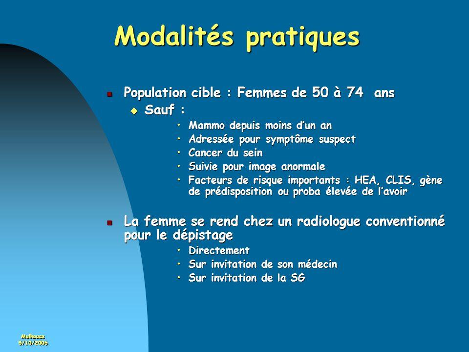 Mulhouse5/10/2006 Modalités pratiques Population cible : Femmes de 50 à 74 ans Population cible : Femmes de 50 à 74 ans Sauf : Sauf : Mammo depuis moi