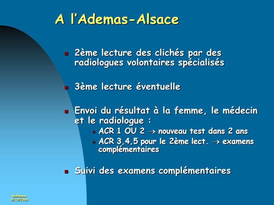 Mulhouse5/10/2006 A lAdemas-Alsace 2ème lecture des clichés par des radiologues volontaires spécialisés 2ème lecture des clichés par des radiologues v