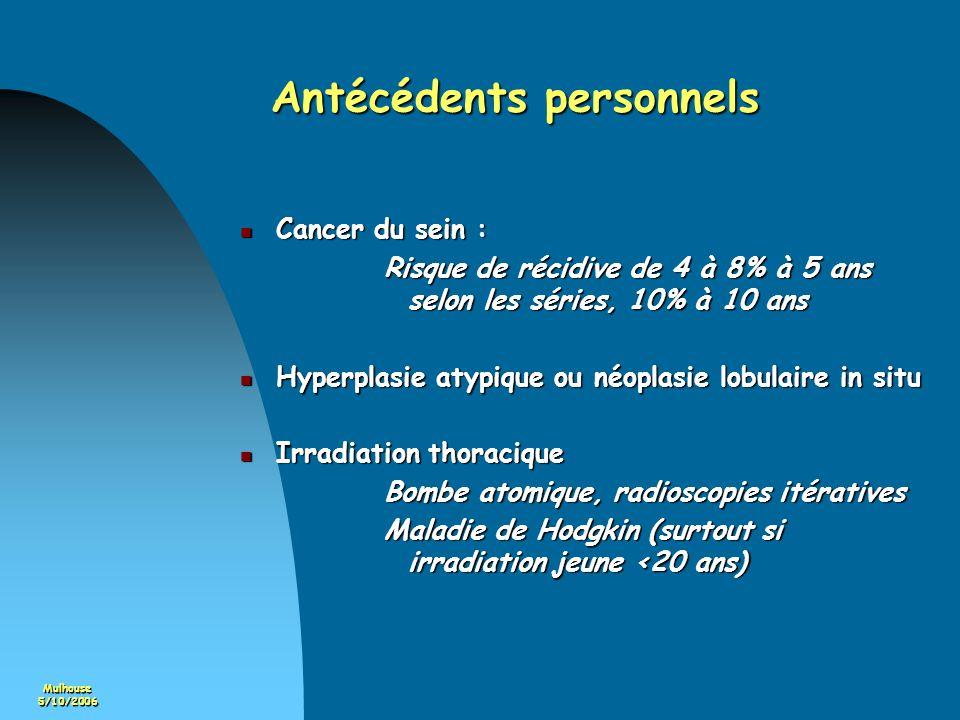 Mulhouse5/10/2006 Antécédents personnels Cancer du sein : Cancer du sein : Risque de récidive de 4 à 8% à 5 ans selon les séries, 10% à 10 ans Hyperpl
