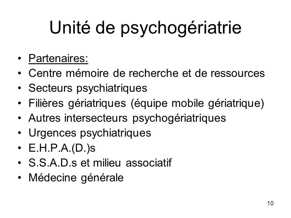 10 Unité de psychogériatrie Partenaires: Centre mémoire de recherche et de ressources Secteurs psychiatriques Filières gériatriques (équipe mobile gér