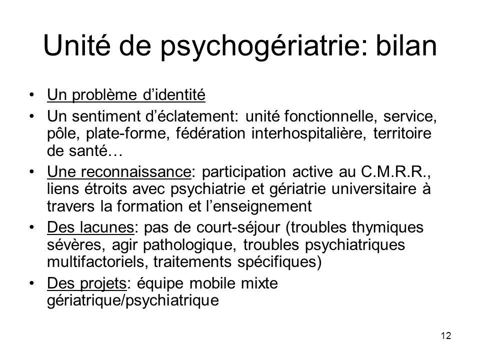 12 Unité de psychogériatrie: bilan Un problème didentité Un sentiment déclatement: unité fonctionnelle, service, pôle, plate-forme, fédération interho