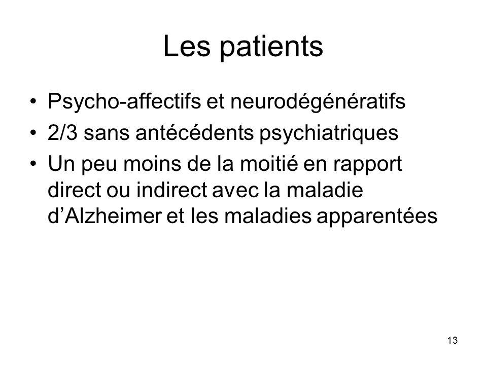 13 Les patients Psycho-affectifs et neurodégénératifs 2/3 sans antécédents psychiatriques Un peu moins de la moitié en rapport direct ou indirect avec