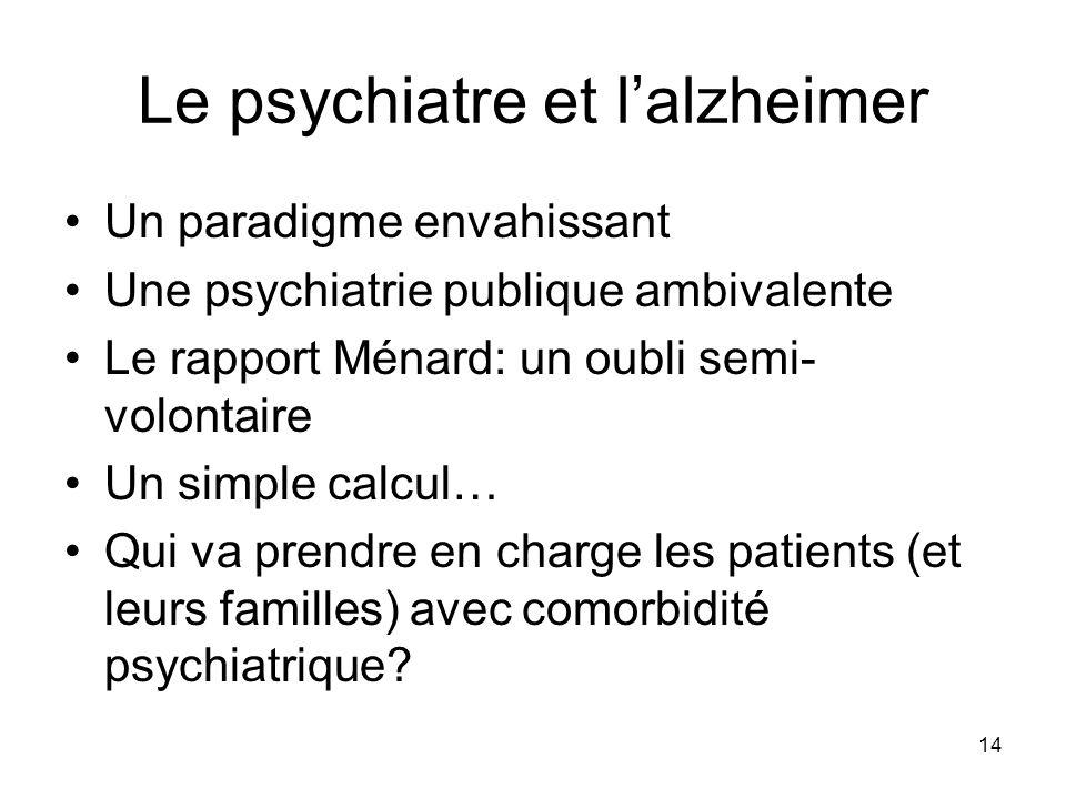 14 Le psychiatre et lalzheimer Un paradigme envahissant Une psychiatrie publique ambivalente Le rapport Ménard: un oubli semi- volontaire Un simple ca
