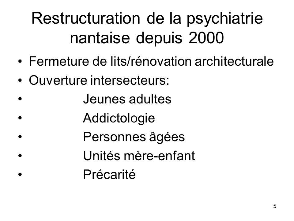 5 Restructuration de la psychiatrie nantaise depuis 2000 Fermeture de lits/rénovation architecturale Ouverture intersecteurs: Jeunes adultes Addictolo