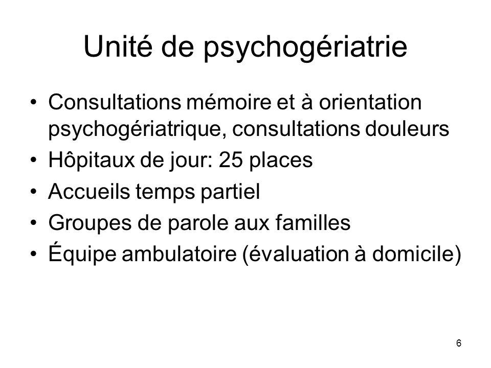 6 Unité de psychogériatrie Consultations mémoire et à orientation psychogériatrique, consultations douleurs Hôpitaux de jour: 25 places Accueils temps