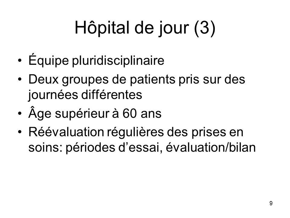9 Hôpital de jour (3) Équipe pluridisciplinaire Deux groupes de patients pris sur des journées différentes Âge supérieur à 60 ans Réévaluation réguliè