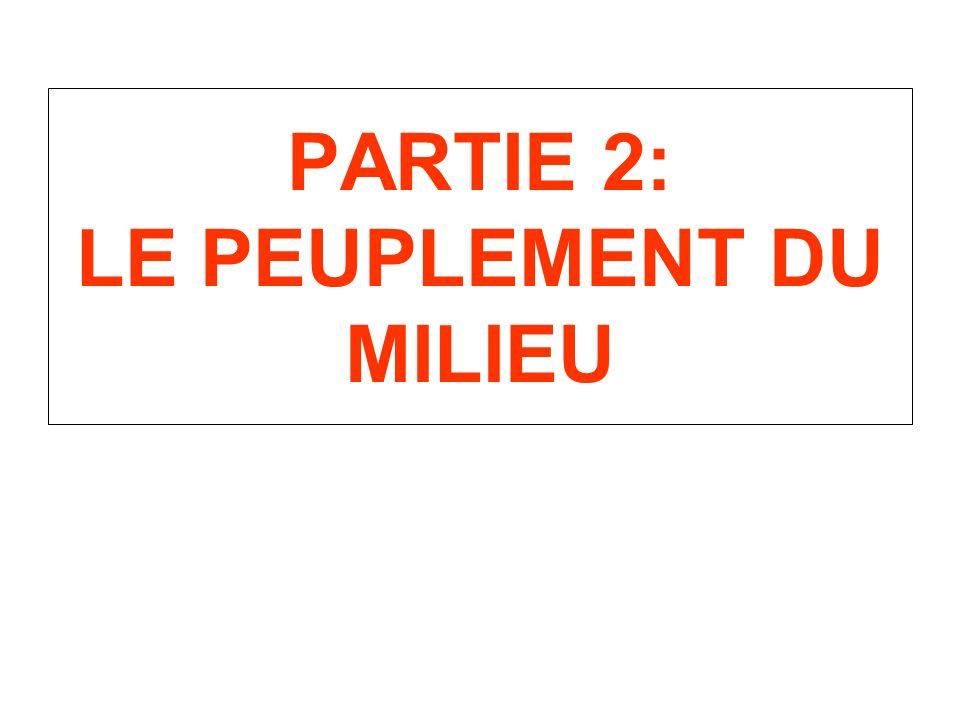 PARTIE 2: LE PEUPLEMENT DU MILIEU