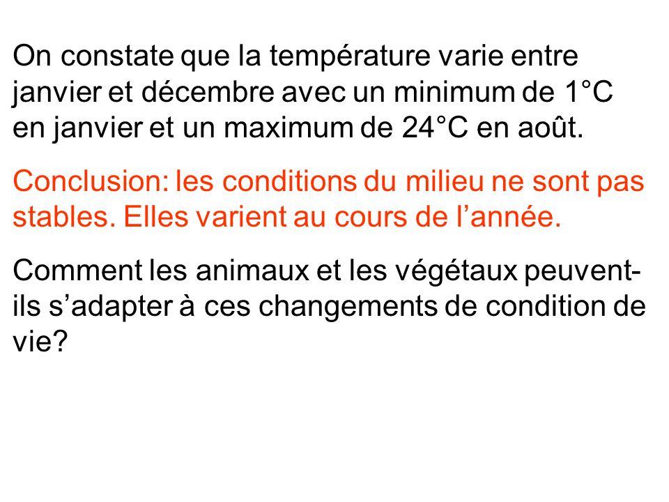 On constate que la température varie entre janvier et décembre avec un minimum de 1°C en janvier et un maximum de 24°C en août. Conclusion: les condit