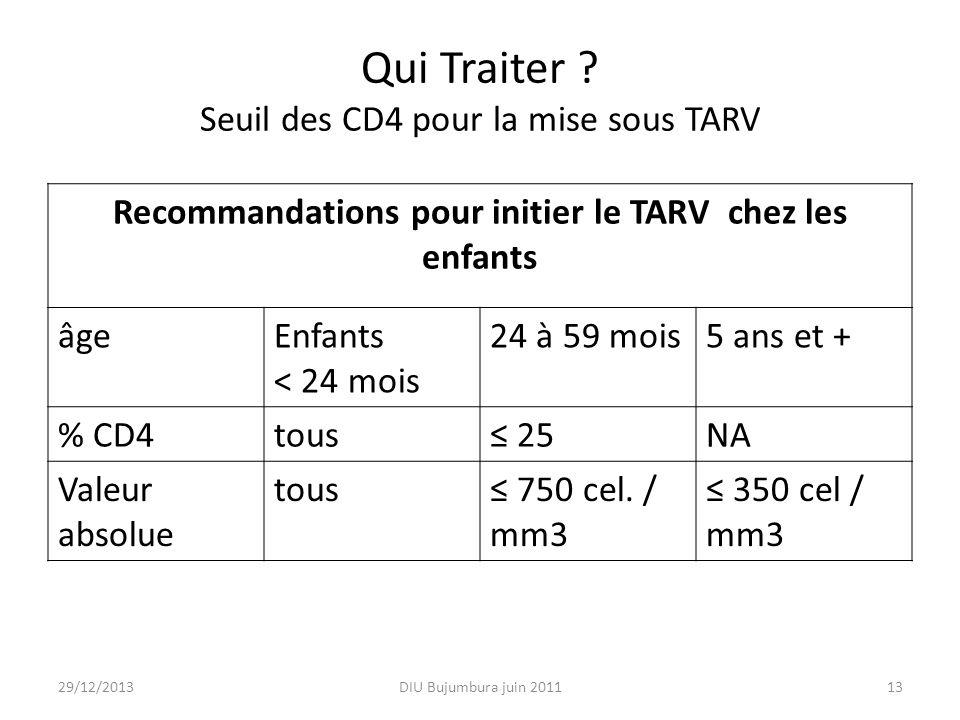 Qui Traiter ? Seuil des CD4 pour la mise sous TARV Recommandations pour initier le TARV chez les enfants âgeEnfants < 24 mois 24 à 59 mois5 ans et + %