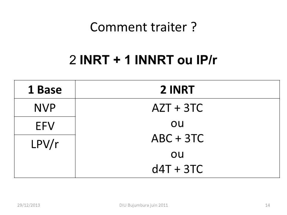 Comment traiter ? 1 Base2 INRT NVPAZT + 3TC ou ABC + 3TC ou d4T + 3TC EFV LPV/r 29/12/2013DIU Bujumbura juin 201114 2 INRT + 1 INNRT ou IP/r