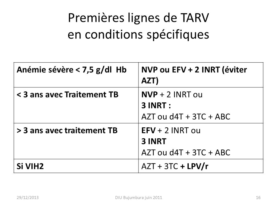 Premières lignes de TARV en conditions spécifiques Anémie sévère < 7,5 g/dl HbNVP ou EFV + 2 INRT (éviter AZT) < 3 ans avec Traitement TBNVP + 2 INRT
