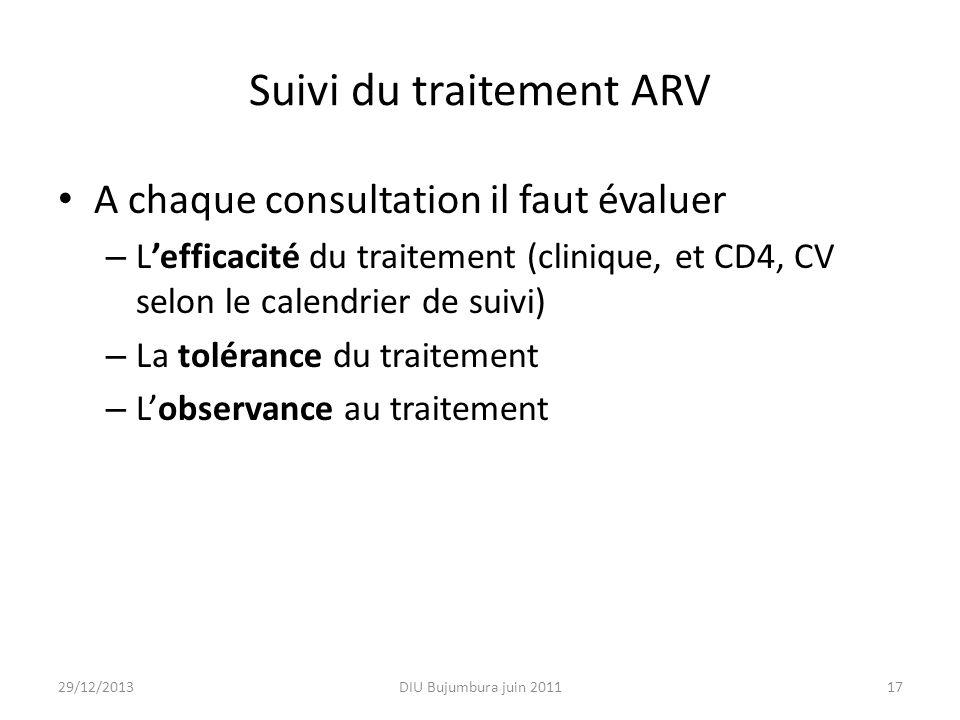 Suivi du traitement ARV A chaque consultation il faut évaluer – Lefficacité du traitement (clinique, et CD4, CV selon le calendrier de suivi) – La tol