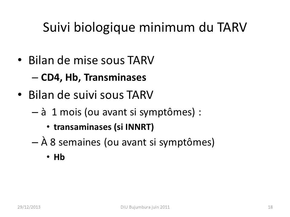 Suivi biologique minimum du TARV Bilan de mise sous TARV – CD4, Hb, Transminases Bilan de suivi sous TARV – à 1 mois (ou avant si symptômes) : transam