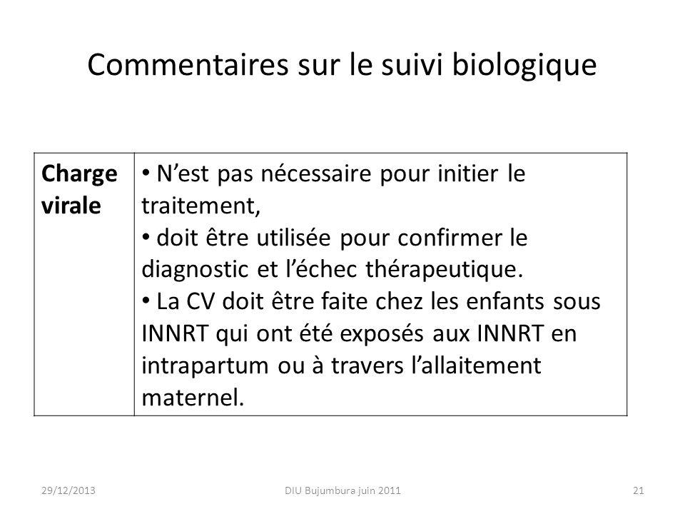 Commentaires sur le suivi biologique Charge virale Nest pas nécessaire pour initier le traitement, doit être utilisée pour confirmer le diagnostic et