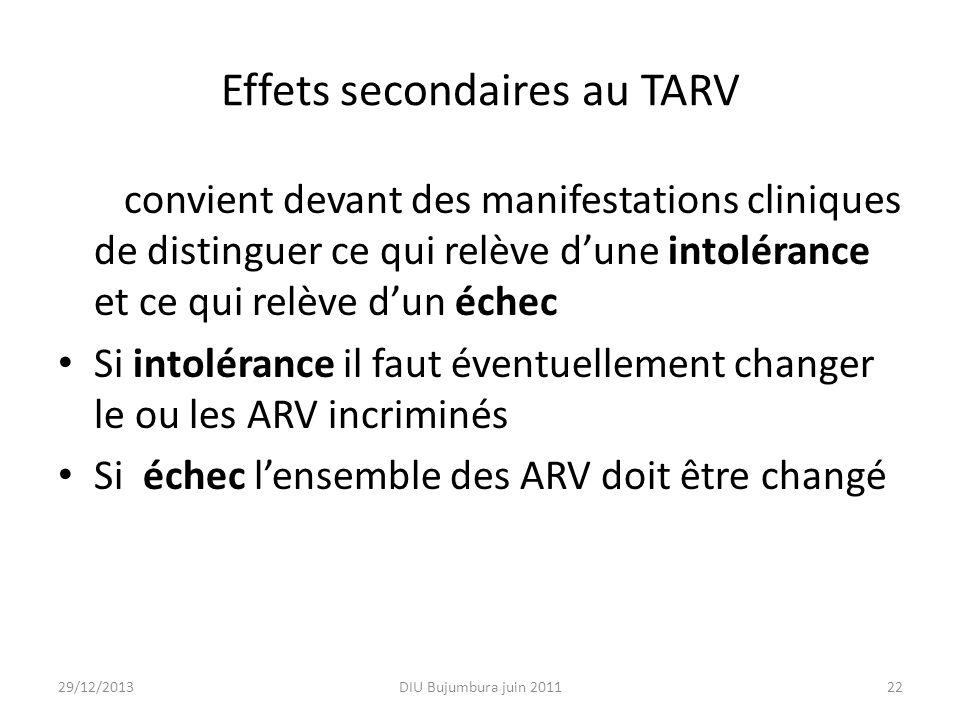 Effets secondaires au TARV Il convient devant des manifestations cliniques de distinguer ce qui relève dune intolérance et ce qui relève dun échec Si
