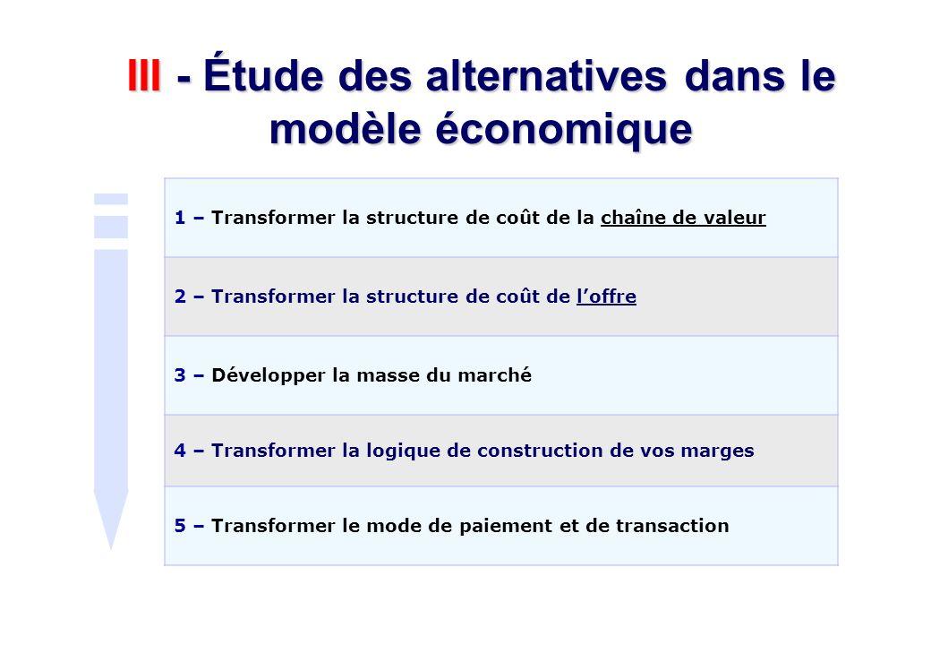 III - Étude des alternatives dans le modèle économique 1 – Transformer la structure de coût de la chaîne de valeur 2 – Transformer la structure de coû