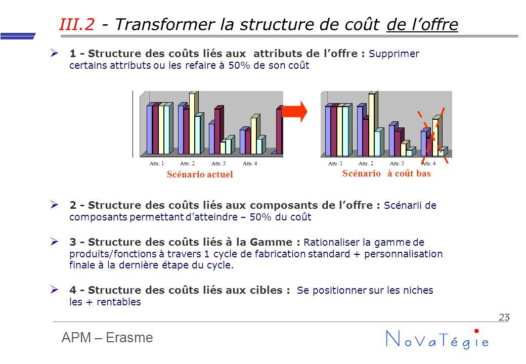 APM – Erasme 23 III.2 - Transformer la structure de coût de loffre 1 - Structure des coûts liés aux attributs de loffre : Supprimer certains attributs