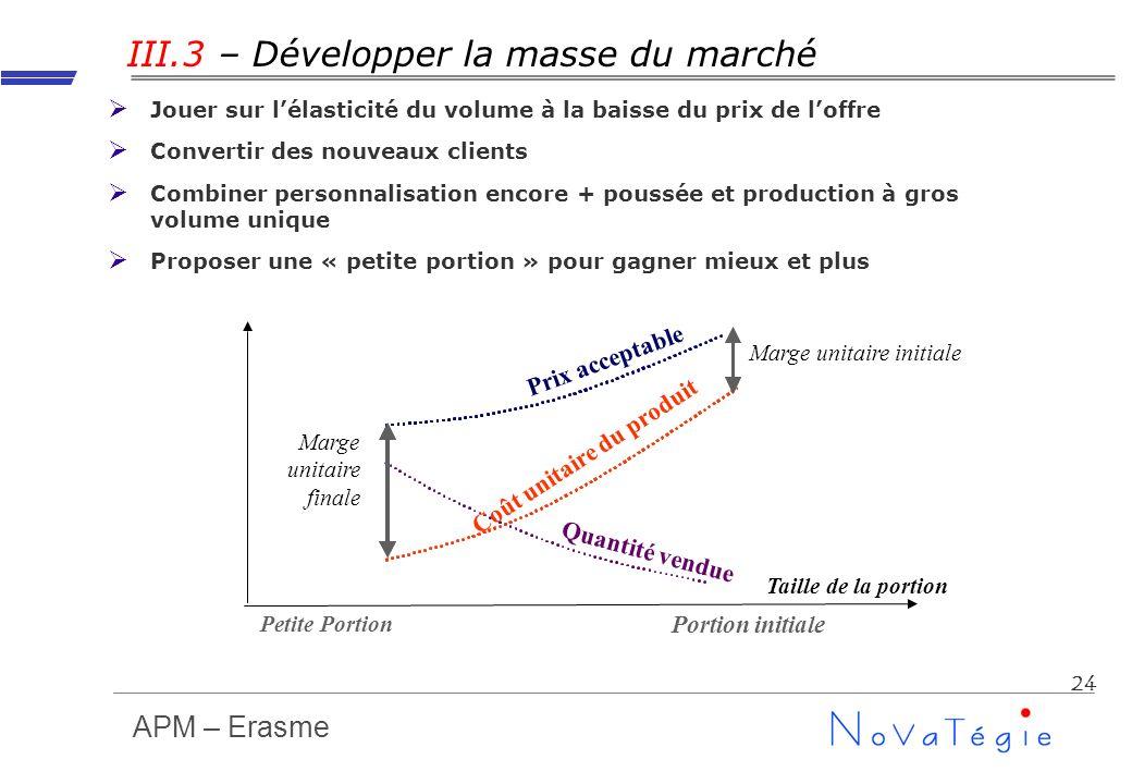 APM – Erasme 24 III.3 – Développer la masse du marché Jouer sur lélasticité du volume à la baisse du prix de loffre Convertir des nouveaux clients Com