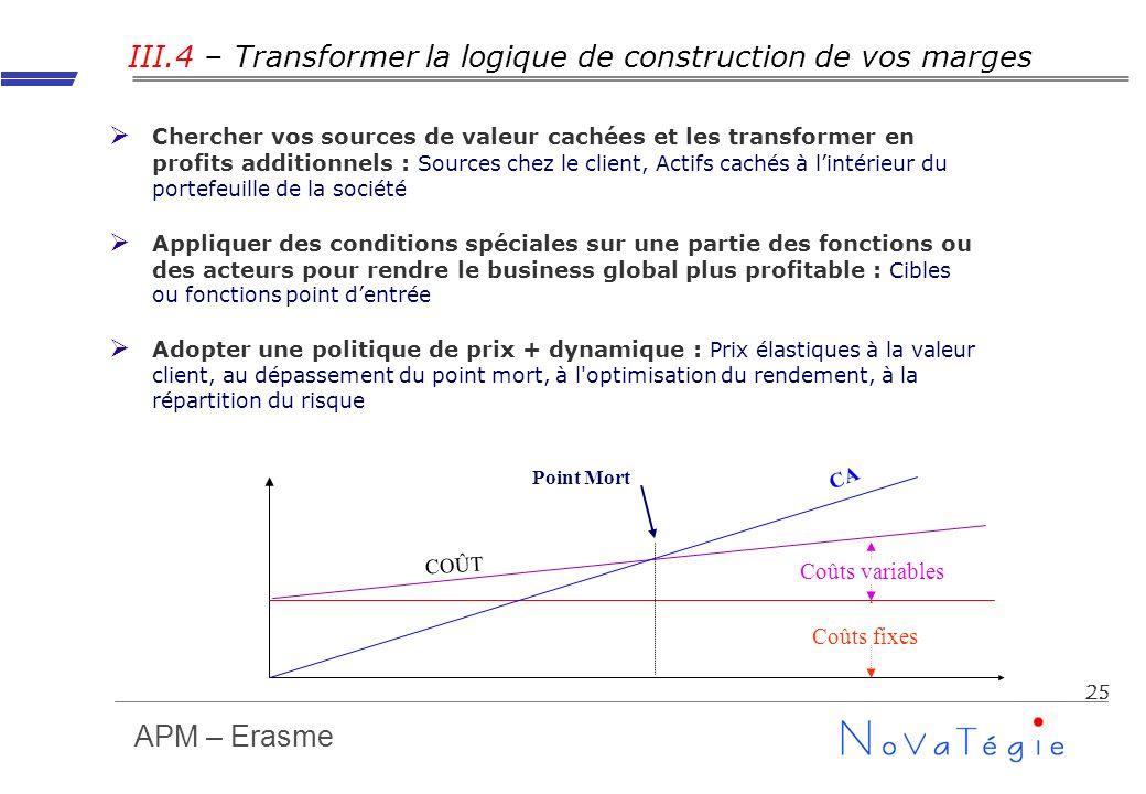 APM – Erasme 25 III.4 – Transformer la logique de construction de vos marges Chercher vos sources de valeur cachées et les transformer en profits addi