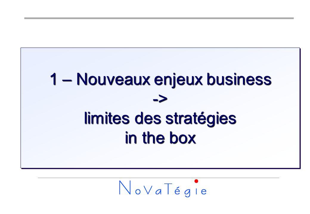 1 – Nouveaux enjeux business -> limites des stratégies in the box
