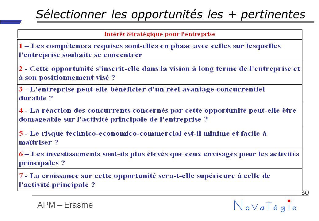 APM – Erasme 30 Sélectionner les opportunités les + pertinentes