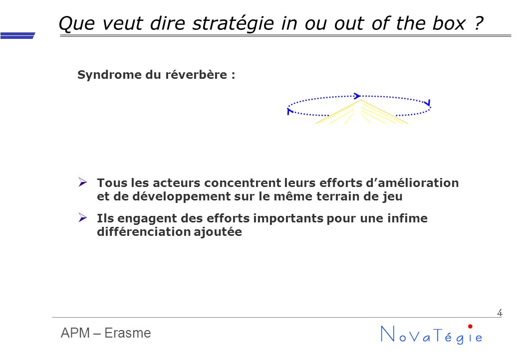 APM – Erasme 4 Que veut dire stratégie in ou out of the box .