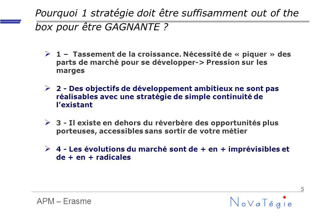 APM – Erasme 5 Pourquoi 1 stratégie doit être suffisamment out of the box pour être GAGNANTE ? 1 – Tassement de la croissance. Nécessité de « piquer »