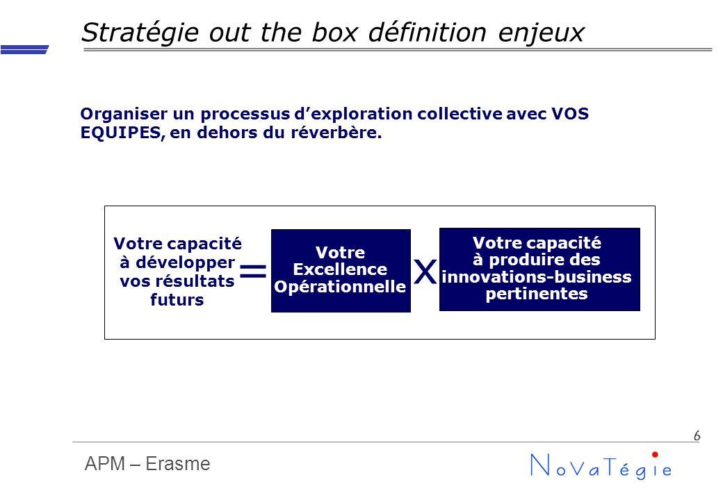 APM – Erasme 6 Stratégie out the box définition enjeux Organiser un processus dexploration collective avec VOS EQUIPES, en dehors du réverbère. Votre