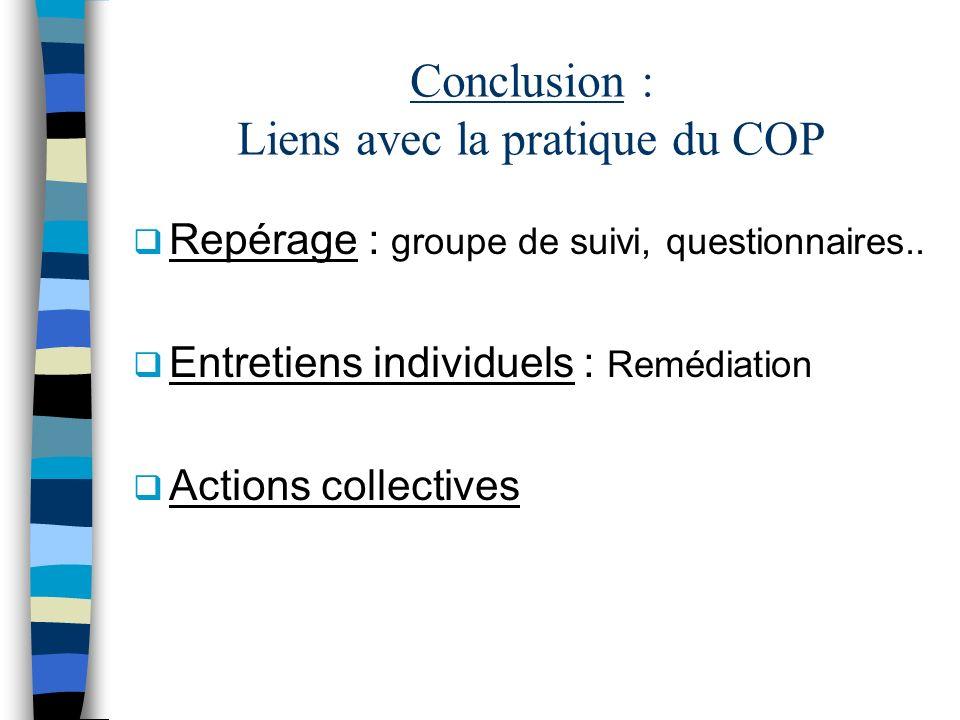 Conclusion : Liens avec la pratique du COP Repérage : groupe de suivi, questionnaires.. Entretiens individuels : Remédiation Actions collectives